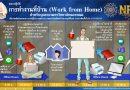 บุคลากร ม.นครพนม ประชุมวิดีโอคอนเฟอเรนซ์รายงานการปฏิบัติงานประจำวัน Work from Home เพื่อเป็นแนวทางปฏิบัติให้กับคณะ/วิทยาลัย ในสังกัด